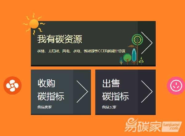 """""""【碳交易新闻】新年重大利好——""""碳池""""3个月,净增长300%!"""""""