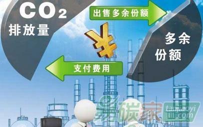 上海環境能源(yuan)交易所碳排ou)漚灰追feng)險控(kong)制(zhi)管理(li)辦法(試行(xing))全文
