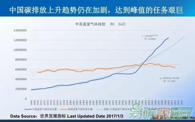 中国经济总量2030年_世界经济总量图片