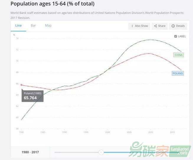 中国的人口比例_数据证明 德国已经是一个移民国家