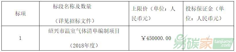【預算45萬元】關(guan)于紹興市溫室yi)ti)清(qing)單編制項目 (2018年)的公(gong)開招標公(gong)告