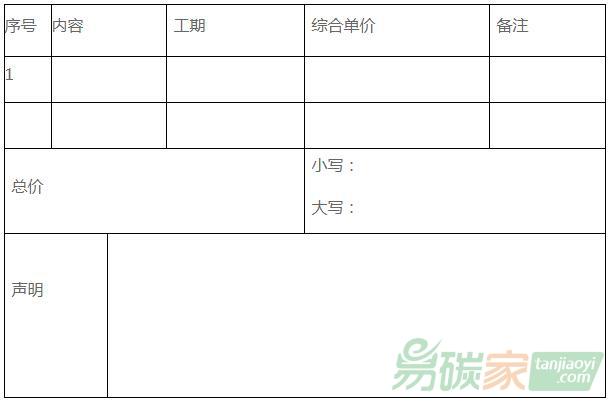 浙江寧(ning)波市生態環境局北侖(lun)分局關(guan)于北侖(lun)區2018年度溫室yi)ti)清(qing)單編制項目的詢價采購公(gong)告