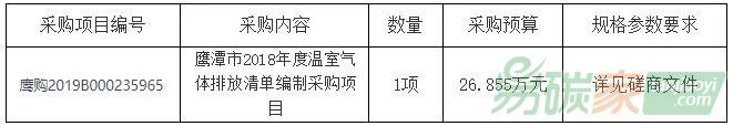 【采購預算26.855萬元】江西省鷹潭(tan)市2018年度溫室yi)ti)排放清(qing)單編制采購項目