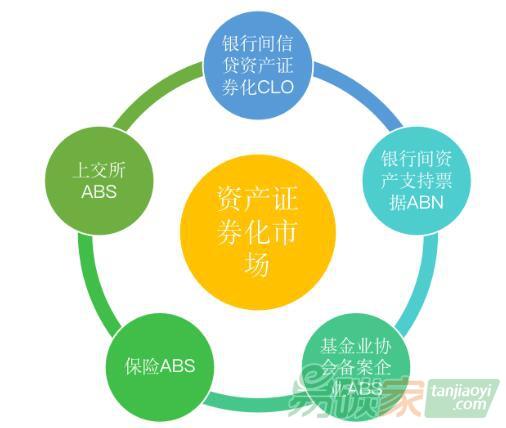2019年綠色資產證(zheng)券化(hua)產品發展分析